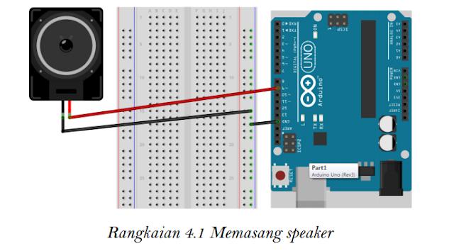 Memasang speaker
