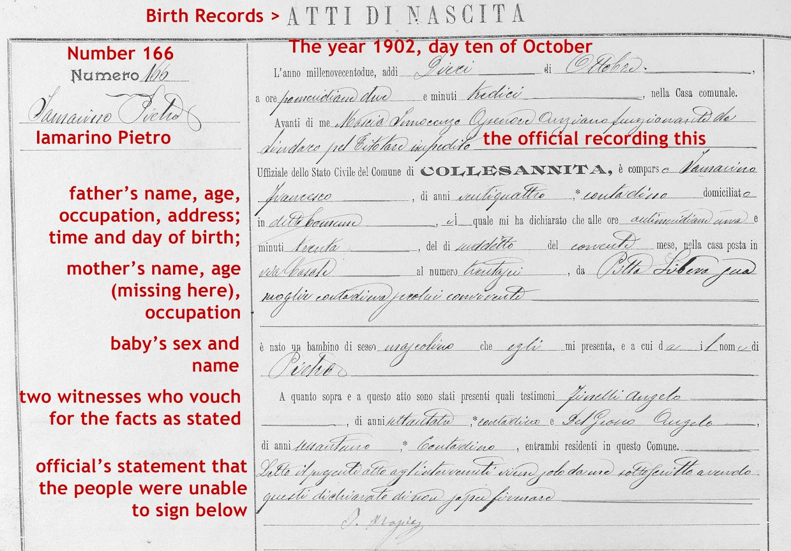 Italian Birth Records Search – Wonderful Image Gallery