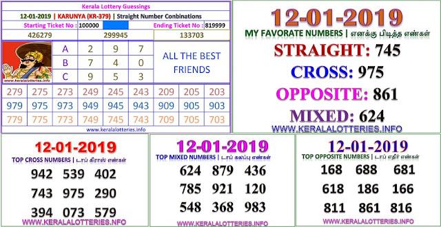 Karunya KR-379 Kerala lottery abc guessing by keralalotteries.info