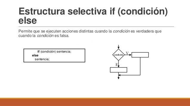 Estructura Condicional Múltiple