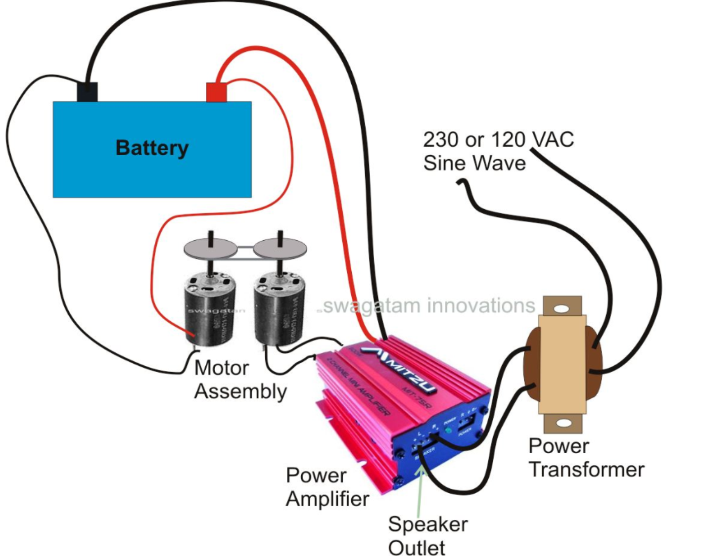 Simple Low Power Inverter Circuit Using Mechanical Method
