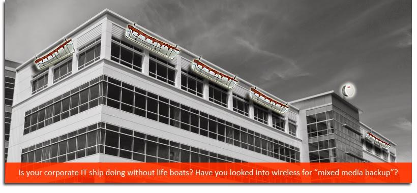 Vulnerable Underground Fiber Calls for Wireless Mixed Media Backup