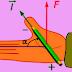 contoh soal menentukan arah induksi magnetik dan pembahasan