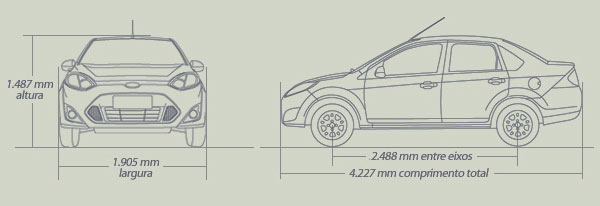 Ford Fiesta Rocam Sedan: Dimensões do Fiesta Rocam Sedan