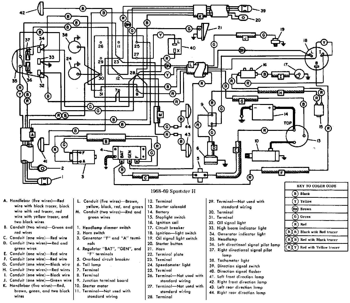 Harley Davidson Sportster 1968 1969 on 1949 ford truck wiring diagram