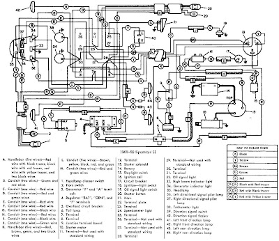 John Deere 435 Wiring Diagram, John, Free Engine Image For