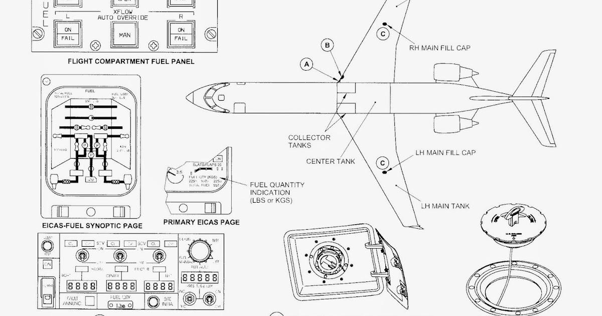 BELAJAR PESAWAT UDARA: Fuel system CRJ-1000