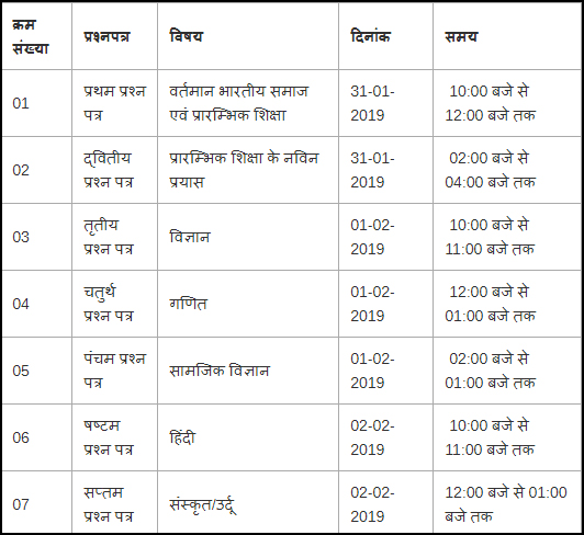 UP BTC Date Sheet