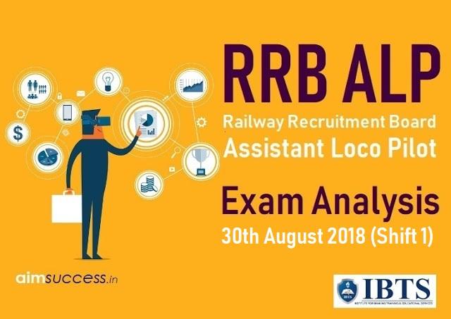 Railway RRB ALP Exam Analysis 30th August 2018 (Shift 1)