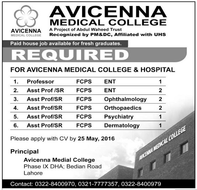 Medical Teaching Faculty Jobs in Avicenna Medical College Lahore