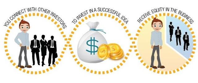 Winthrills Crowdfunding Investment