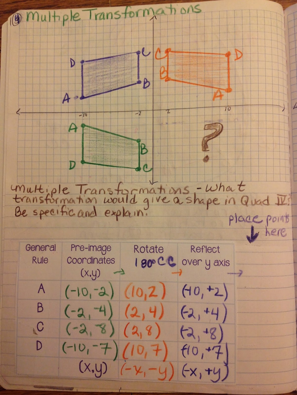 Equation Freak: More transformations interactive notebook ...