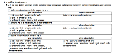 MPSC State Service Main Exam