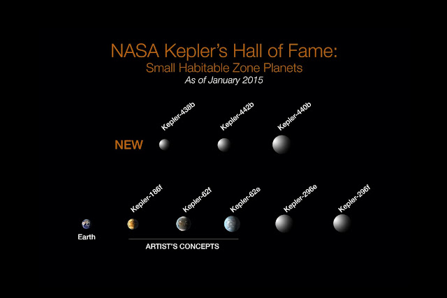 Kepler marks 1,000th exoplanet discovery, uncovers more small worlds in habitable zones