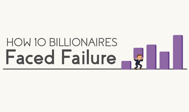 How 10 Billionaires Faced Failure