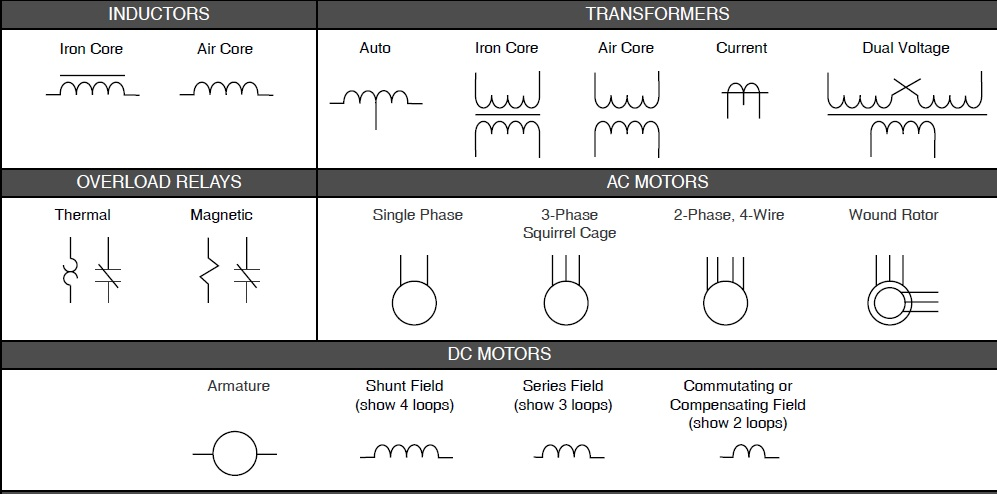 ge dc motor wiring diagram 2 gang way switch uk ac manual e books engineering photos videos and articels search enginestandard elementary symbols transformers motors