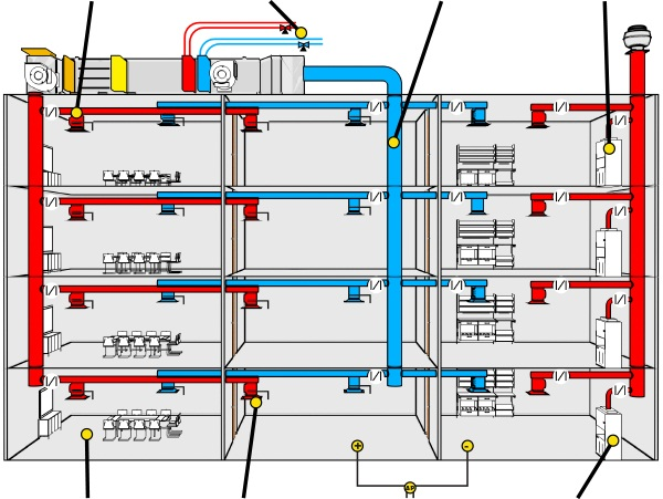 Important Software Used For Hvac Design And Drafting Hvac Engineering Muse