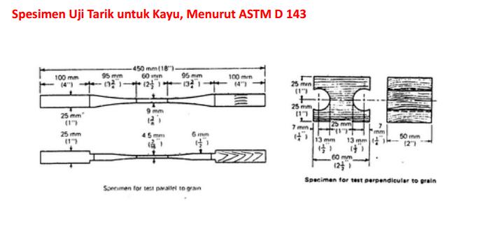 Construction materials for marine environment pengenalan teknologi uji sample kayu tarik menurut astm d 143 ccuart Image collections