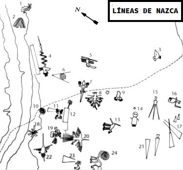 Dibujo de la Líneas de Nazca enumeradas