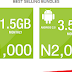 TGIF! See All New Airtel, MTN & Etisalat Revised Data Plan This Week, Suitable For Heavy Users