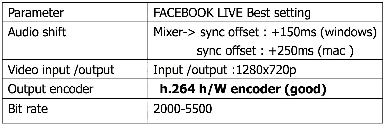 USB3 0 FEBON179 UVC HDMI capture box