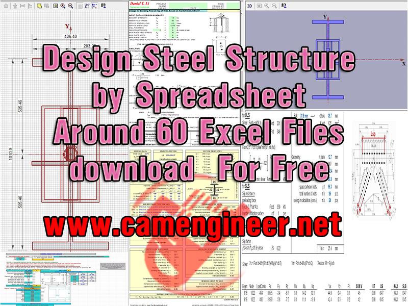 Steel Design Spreadsheet Part I Cam Engineer