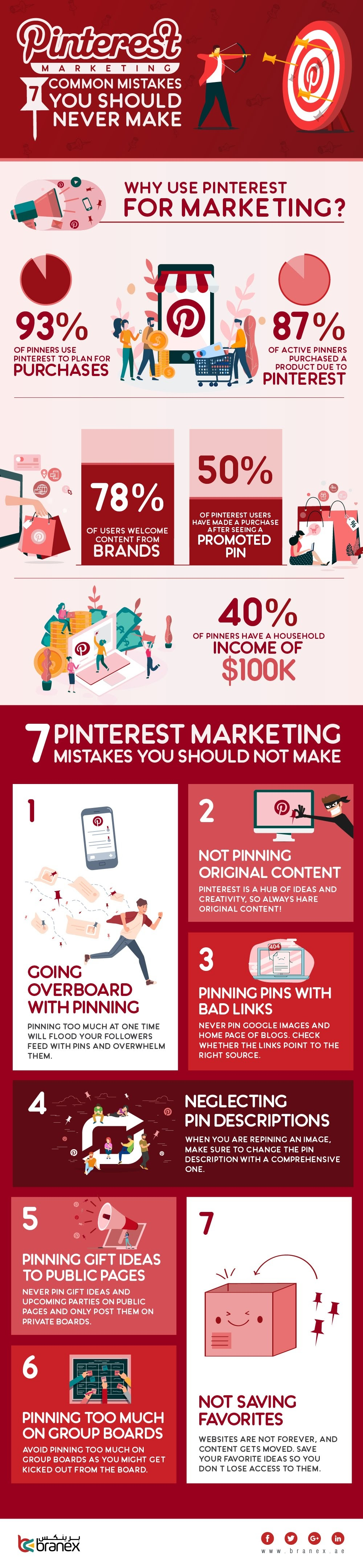 Pinterest Marketing: 7 Common Mistakes You Should Never Make #infographic
