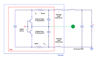 This schematic represents the signal paths  in typical, general-purpose I/Os