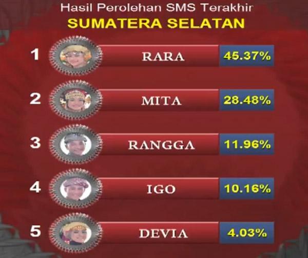 Liga Dangdut Indonesia Sumatera Selatan