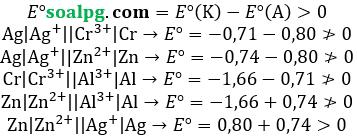 jawab un kimia 2017.pdf