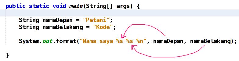 Format String di Java