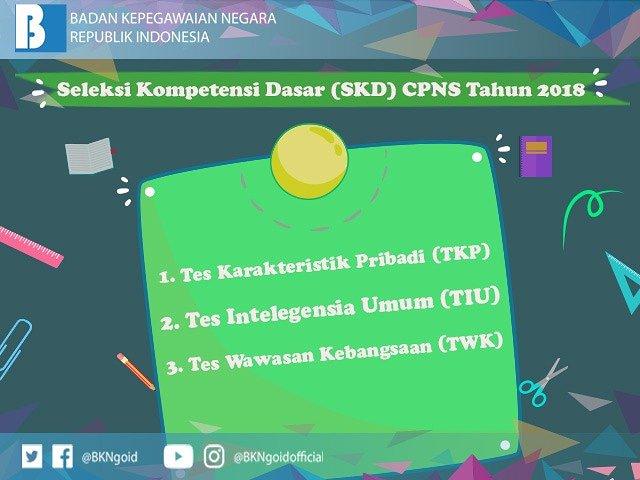 Materi Tes dan Jadwal Tes SKD CPNS Tahun 2018