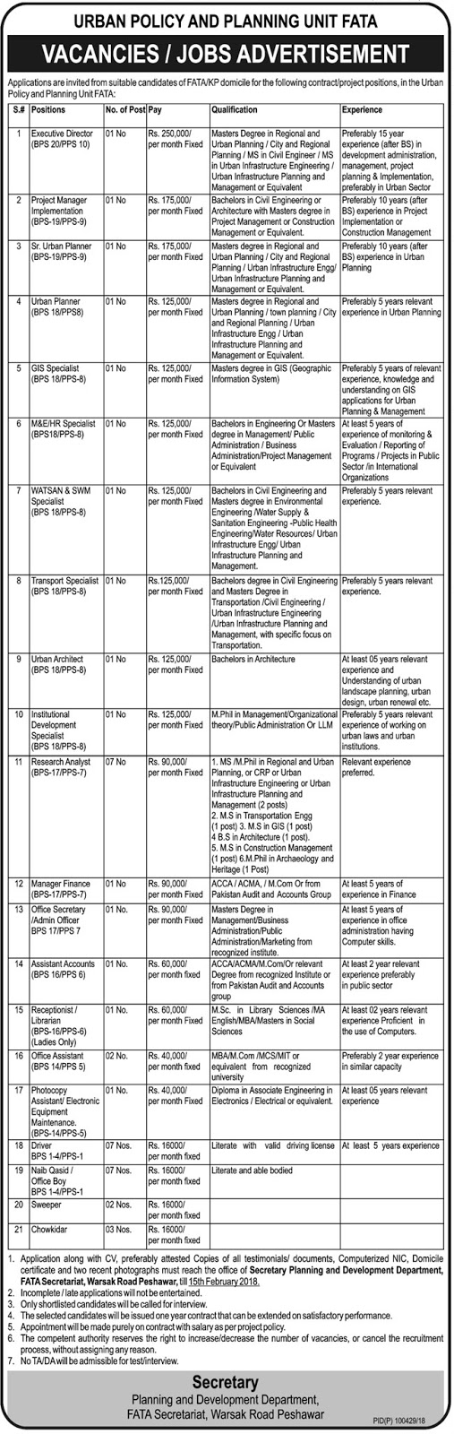 Jobs In Planning And Development Department Peshawar January 2018