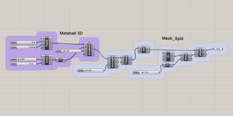 Złote Tarasy, Metaball, 3D Metaballs, Metaball 3D, Mesh