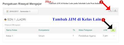 Tambah JJM di Kelas Lain