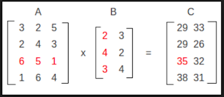 How to do simple matrix multiplication