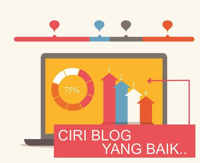 Ciri blog yang baik