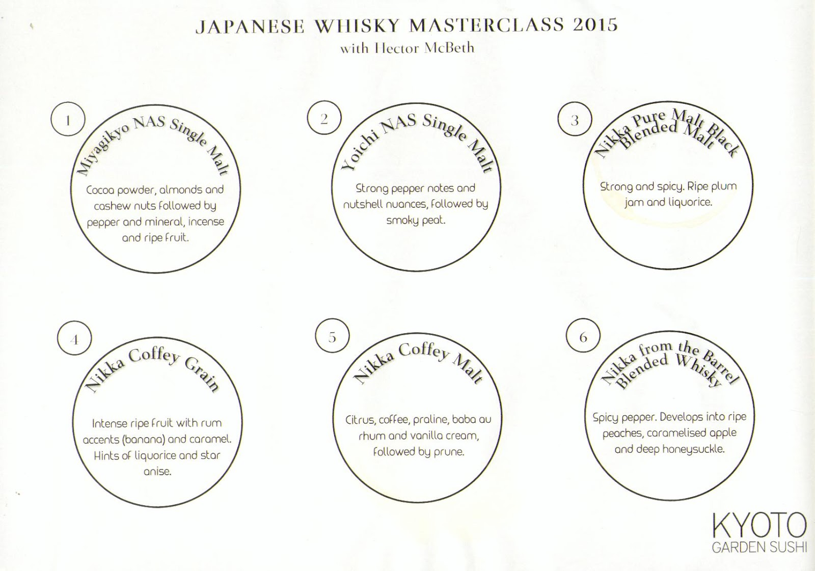 Japanese Whisky Tasting At Kyoto Garden Restaurant