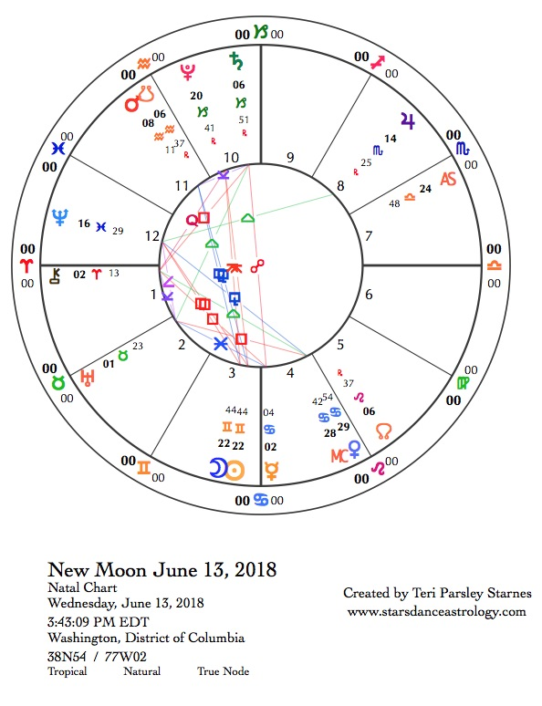 Starsdance Astrology: Follow the Moon: June 13, 2018 New