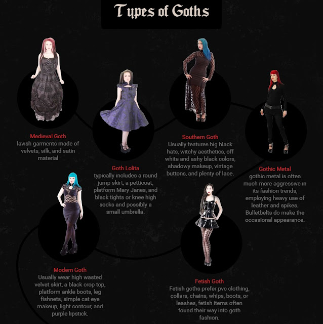 Types of Goth Fashion