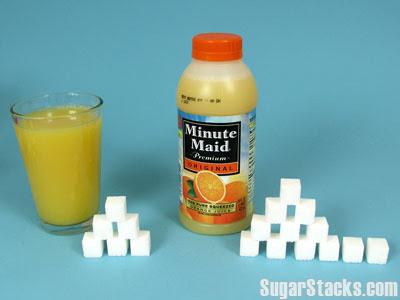 Cantidad de azúcar en un zumo de naranja envasado