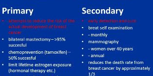 Secondary Prevention Of Breast Cancer