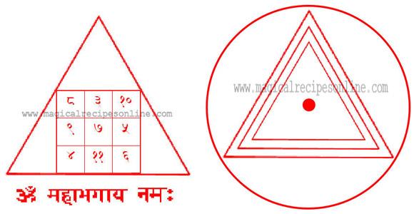 Yantras (Magic Sigils) of Lord Kuja (Mangal) and Lord Agni