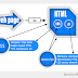 Pemahaman Dasar: Fungsi HTML, CSS, Javascript pada Halaman Web
