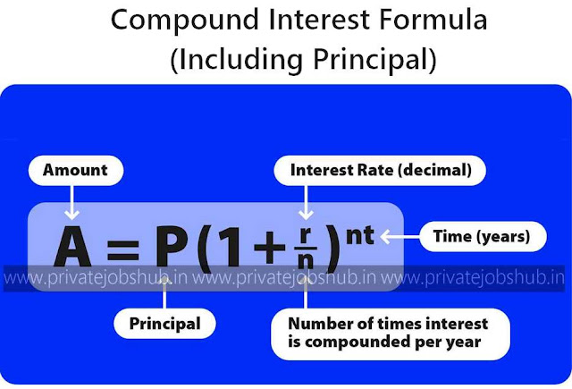 Compound Interest Formula In Excel – Calculator, Example ...