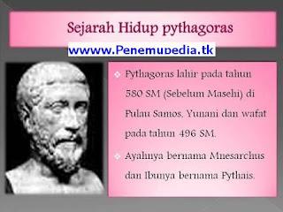 Teori Pythagoras