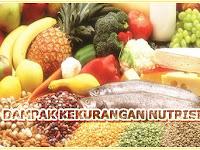 Kekurangan Nutrisi dan Dampaknya