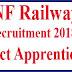 NF Railway Recruitment 2018 : Act Apprentice
