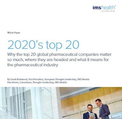 Le prime 20 aziende pharma mondiali: analisi di IMS Health