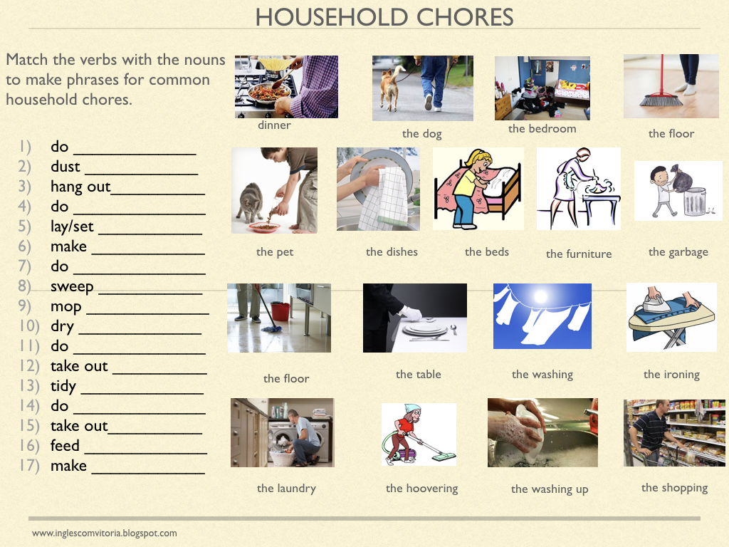 Ingls Com Vitria COLLOCATIONS HOUSEHOLD CHORES